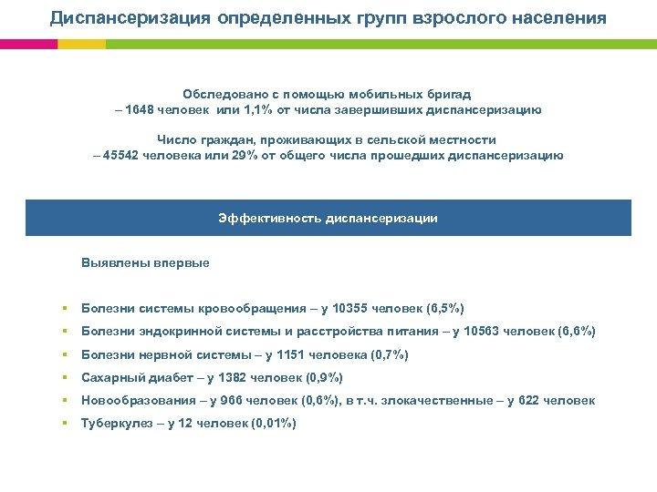 Диспансеризация определенных групп взрослого населения Обследовано с помощью мобильных бригад – 1648 человек или