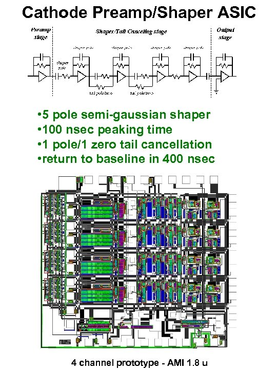 Cathode Preamp/Shaper ASIC • 5 pole semi-gaussian shaper • 100 nsec peaking time •