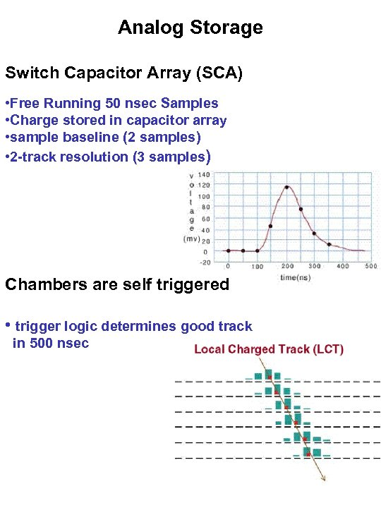 Analog Storage Switch Capacitor Array (SCA) • Free Running 50 nsec Samples • Charge