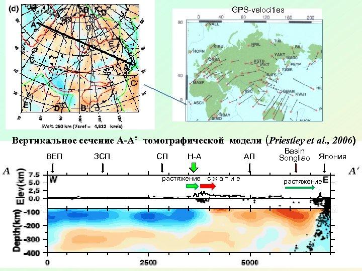 GPS-velocities Вертикальное сечение А-А' томографической модели (Priestley et al. , 2006) ВЕП ЗСП СП