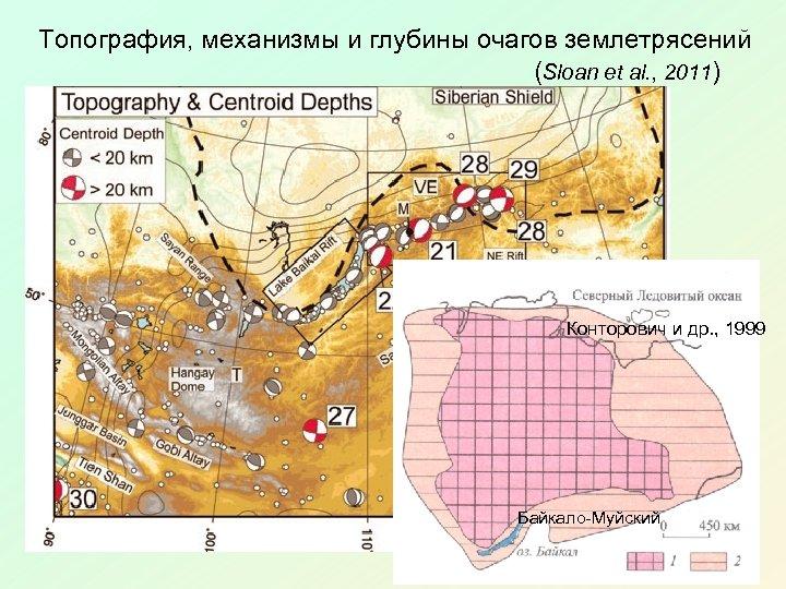Топография, механизмы и глубины очагов землетрясений (Sloan et al. , 2011) Конторович и др.