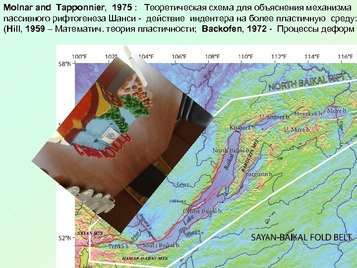 Molnar and Tapponnier, 1975 : Теоретическая схема для объяснения механизма пассивного рифтогенеза Шанси -