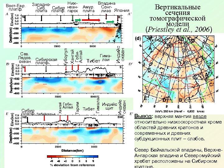 Вертикальные сечения томографической модели (Priestley et al. , 2006) Индийс океан Индийс Гоби. Алтай