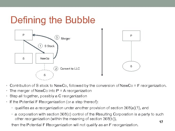 Defining the Bubble P 3 1 S Merger P S Stock New. Co 2