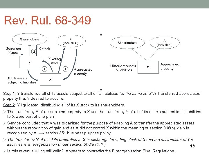 Rev. Rul. 68 -349 A (individual) Shareholders Surrender Y stock 2 X stock X