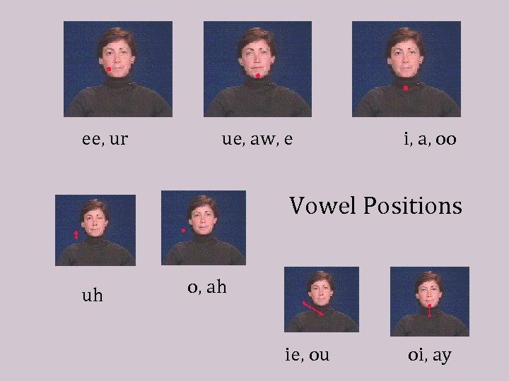 ee, ur ue, aw, e i, a, oo Vowel Positions uh o, ah