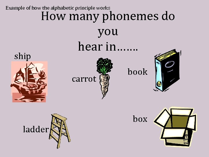 Example of how the alphabetic principle works ship How many phonemes do you hear