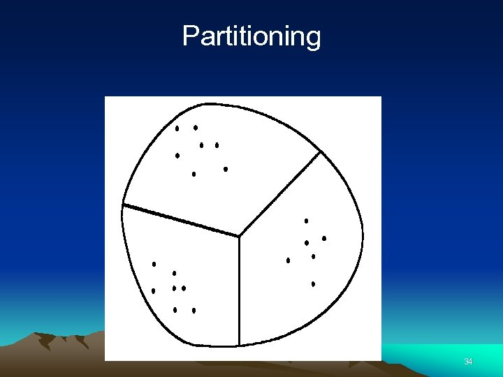 Partitioning 34