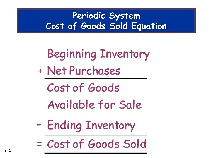 Periodic Cost of Goods 5 -12 System Sold Equation