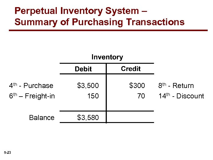 Perpetual Inventory System – Summary of Purchasing Transactions 4 th - Purchase 6 th