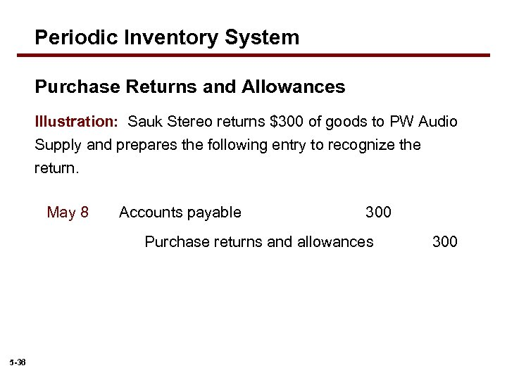 Periodic Inventory System Purchase Returns and Allowances Illustration: Sauk Stereo returns $300 of goods