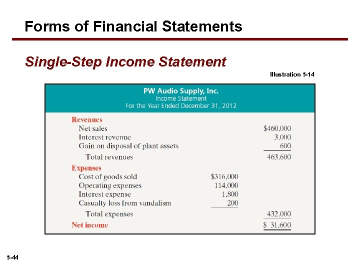 Forms of Financial Statements Single-Step Income Statement Illustration 5 -14 5 -44