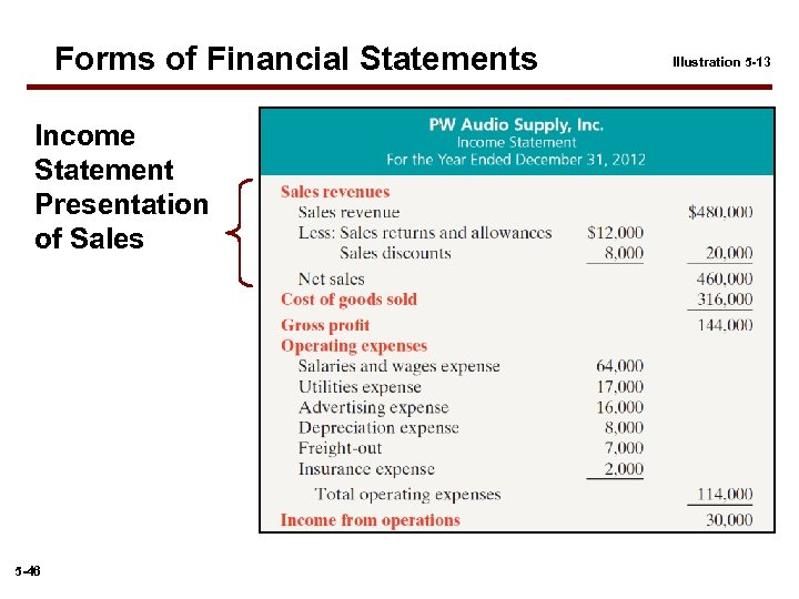 Forms of Financial Statements Income Statement Presentation of Sales 5 -46 Illustration 5 -13