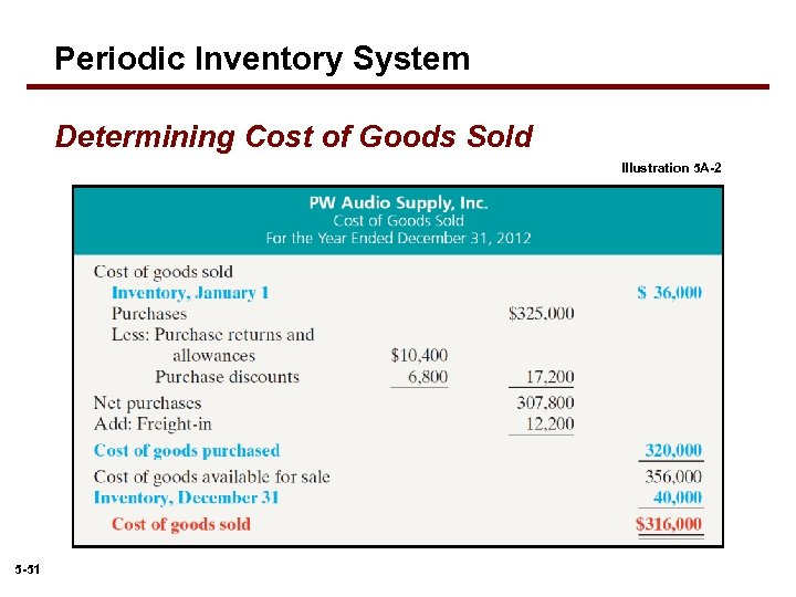 Periodic Inventory System Determining Cost of Goods Sold Illustration 5 A-2 5 -51