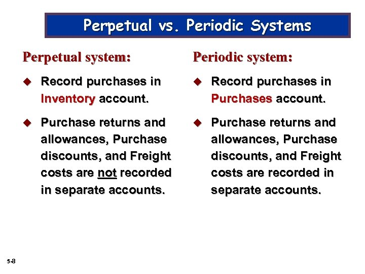 Perpetual vs. Periodic Systems Perpetual system: Periodic system: u u Record purchases in Purchases