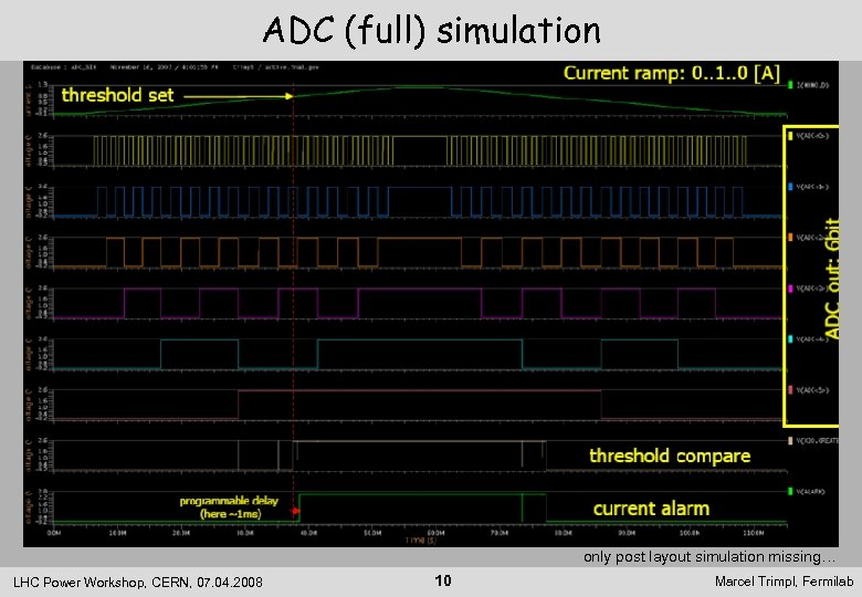 ADC (full) simulation only post layout simulation missing… LHC Power Workshop, CERN, 07. 04.