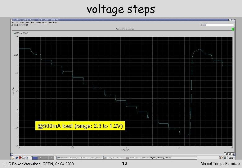 voltage steps @500 m. A load (range: 2. 3 to 1. 2 V) LHC