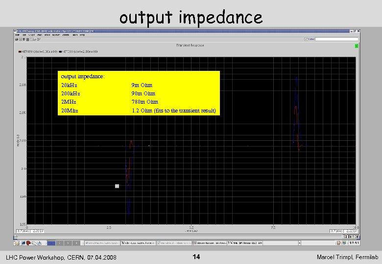 output impedance: 20 k. Hz 200 k. Hz 2 MHz 20 Mhz LHC Power