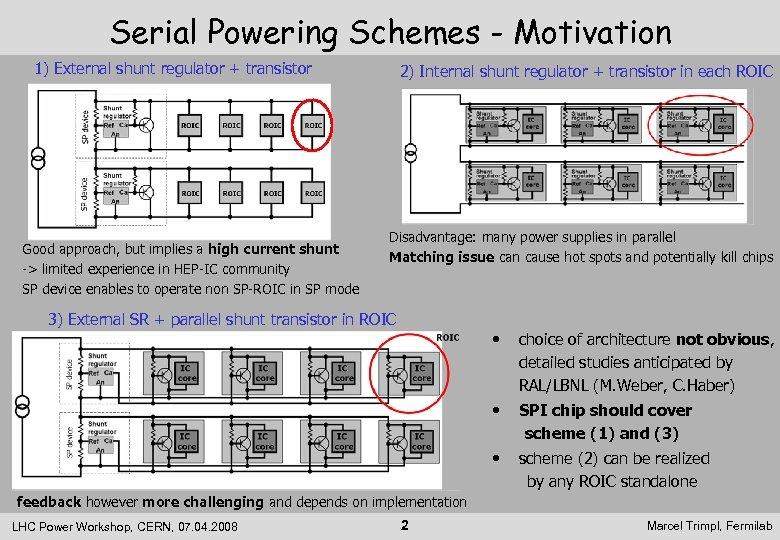 Serial Powering Schemes - Motivation 1) External shunt regulator + transistor Good approach, but