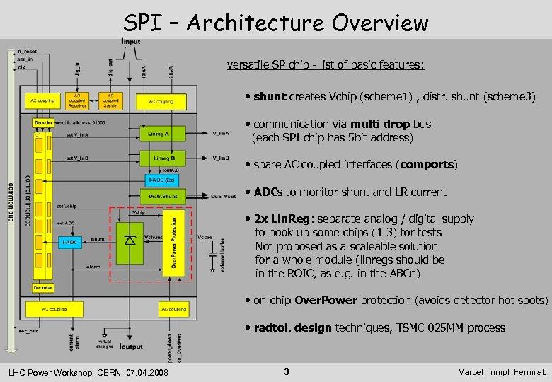 SPI – Architecture Overview versatile SP chip - list of basic features: • shunt