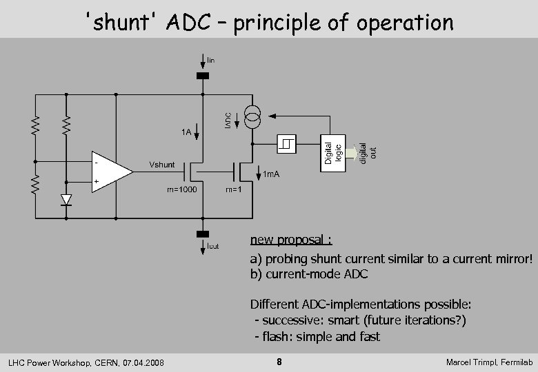 'shunt' ADC – principle of operation new proposal : a) probing shunt current similar