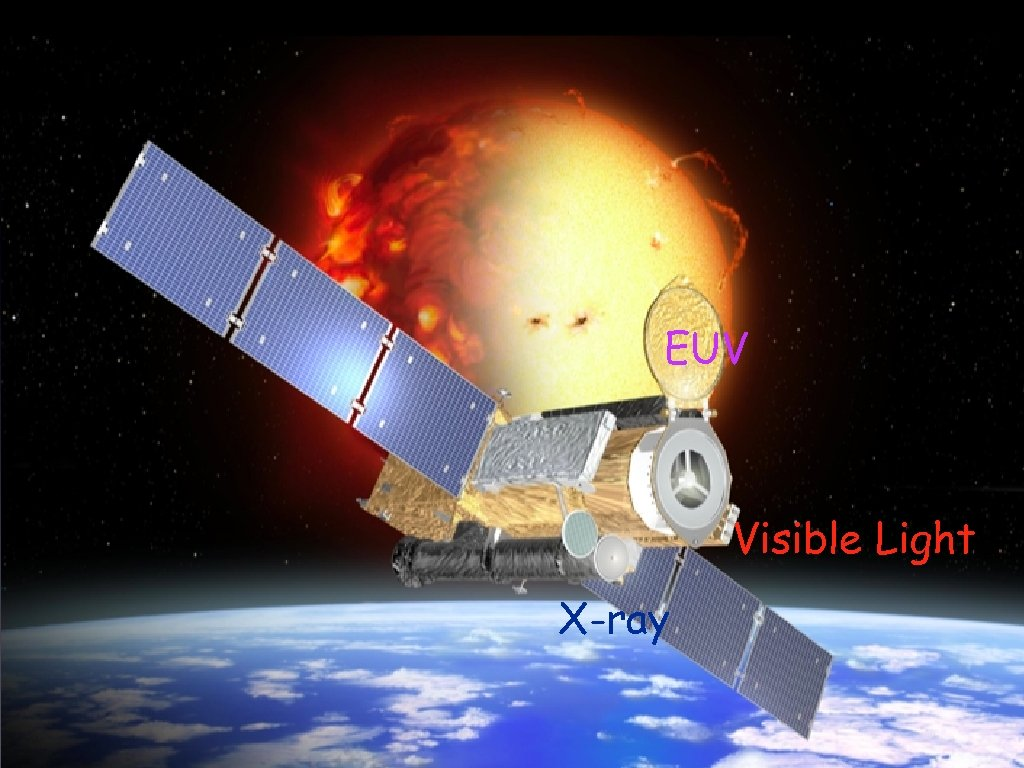 """Do you Know Hinode? is Japanese Solar Observertion Satellite means """"SUNRISE"""" in Japanese. was"""