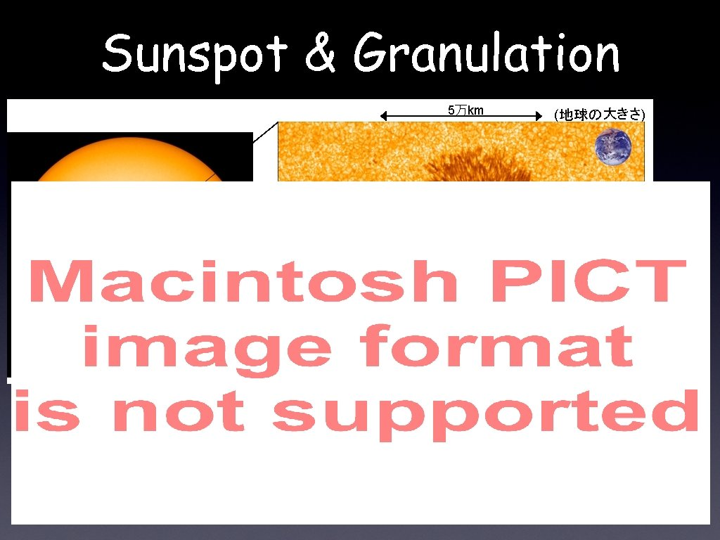 Sunspot & Granulation