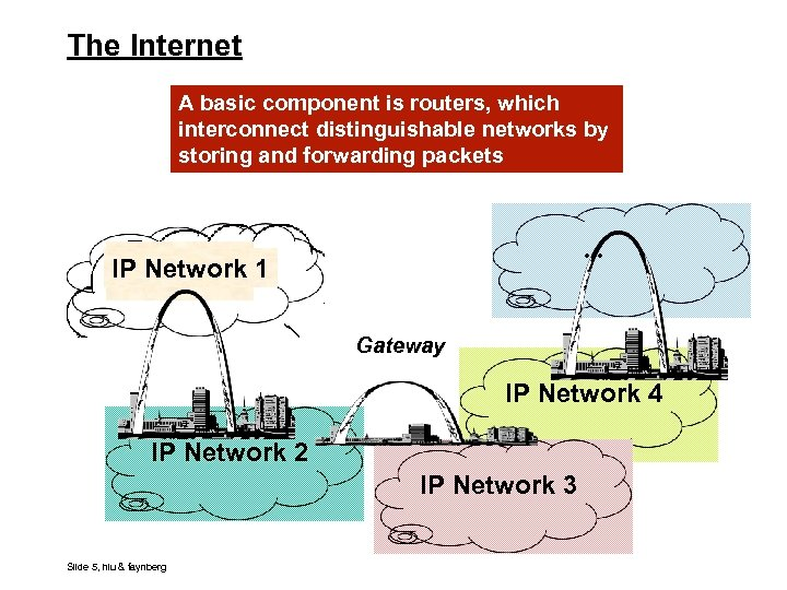 The Internet A basic component is routers, which interconnect distinguishable networks by storing and