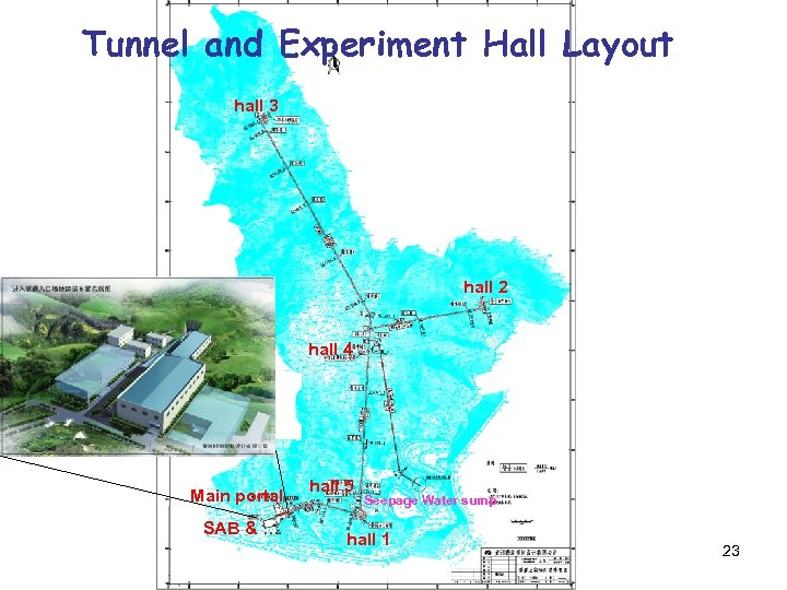 Tunnel and Experiment Hall Layout hall 3 hall 2 hall 4 Main portal SAB