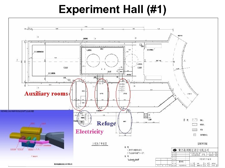 Experiment Hall (#1) Auxiliary rooms Refuge Electricity 24