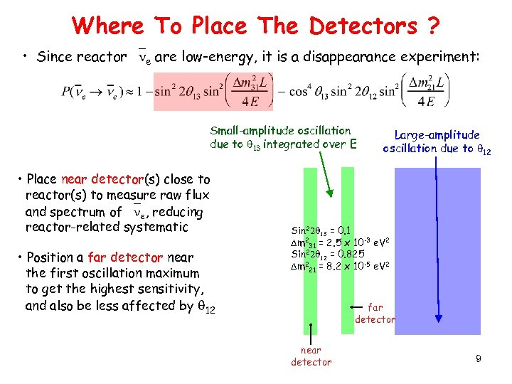 Where To Place The Detectors ? • Since reactor e are low-energy, it is
