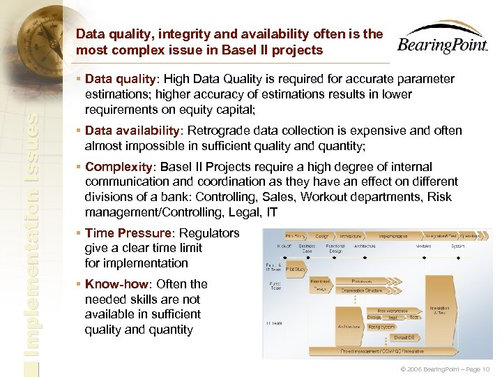 Implementation Issues Data quality, integrity and availability often is the most complex issue in