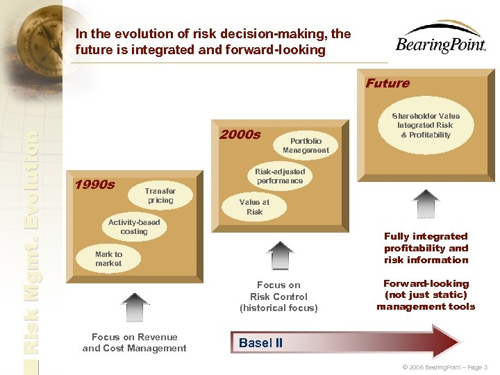 In the evolution of risk decision-making, the future is integrated and forward-looking Risk Mgmt.
