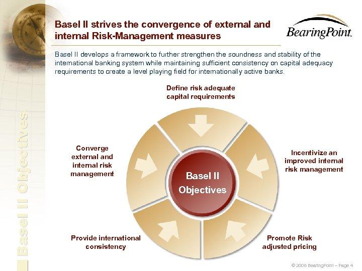 Basel II strives the convergence of external and internal Risk-Management measures Basel II develops