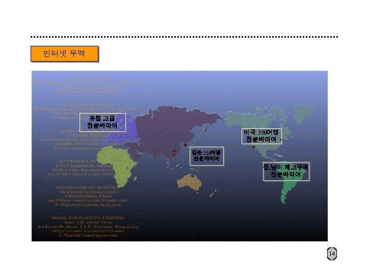 인터넷 무역 유럽 고급 전문바이어 미국 350여명 전문바이어 일본 250여명 전문바이어 중, 남미 재고구매