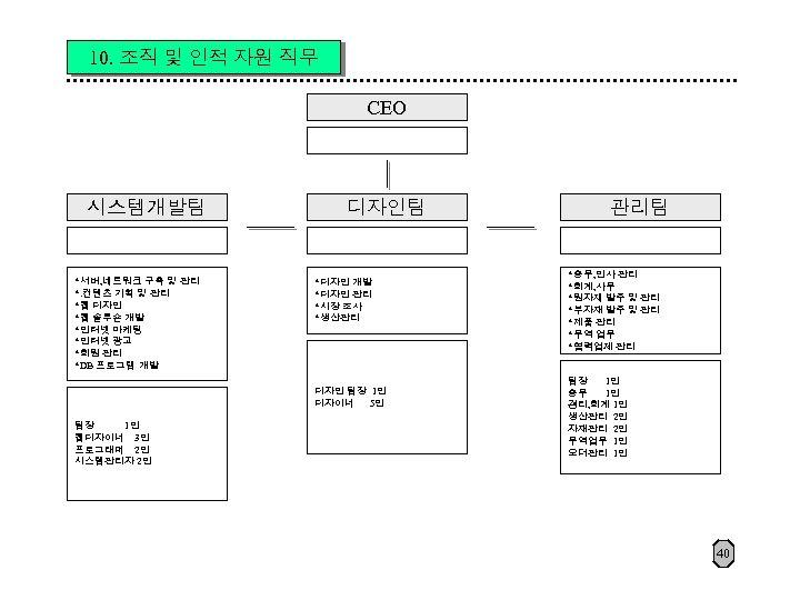 10. 조직 및 인적 자원 직무 CEO 시스템개발팀 *서버, 네트워크 구축 및 관리 *.