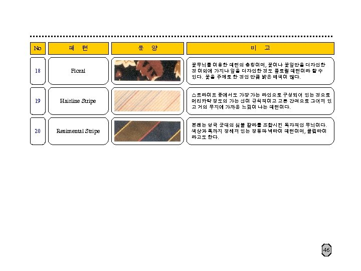 No 패 턴 18 Floral 19 Hairline Stripe 20 Resimental Stripe 문 양 비