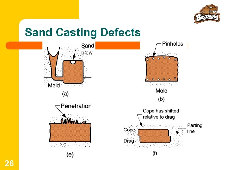 Sand Casting Defects 26