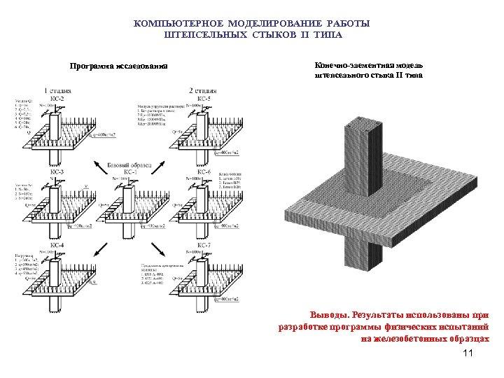 КОМПЬЮТЕРНОЕ МОДЕЛИРОВАНИЕ РАБОТЫ ШТЕПСЕЛЬНЫХ СТЫКОВ II ТИПА Программа исследования Конечно-элементная модель штепсельного стыка II