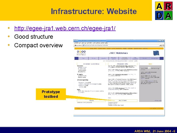 Infrastructure: Website • http: //egee-jra 1. web. cern. ch/egee-jra 1/ • Good structure •