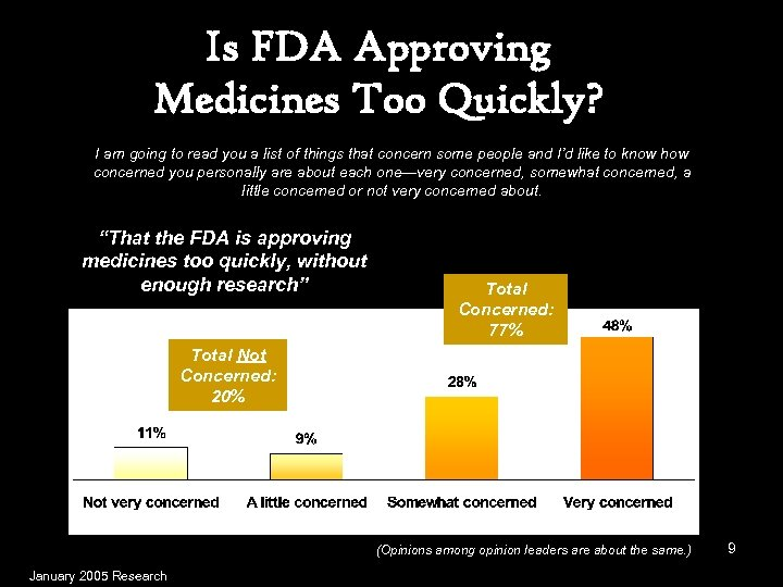 Is FDA Approving Medicines Too Quickly? I am going to read you a list