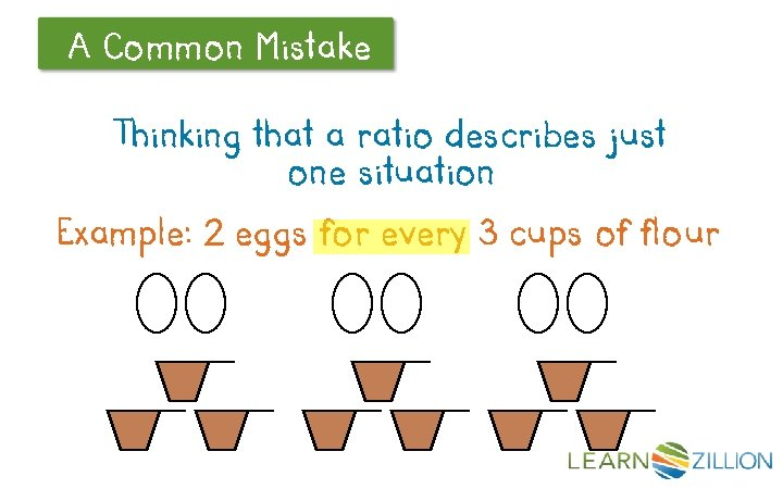 A Common Let's Review Mistake Thinking that a ratio describes just one situation Example: