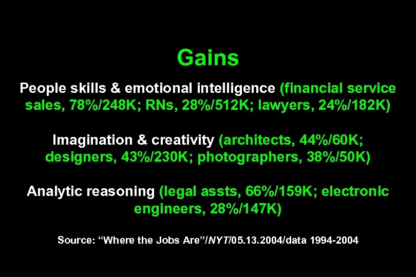 Gains People skills & emotional intelligence (financial service sales, 78%/248 K; RNs, 28%/512 K;