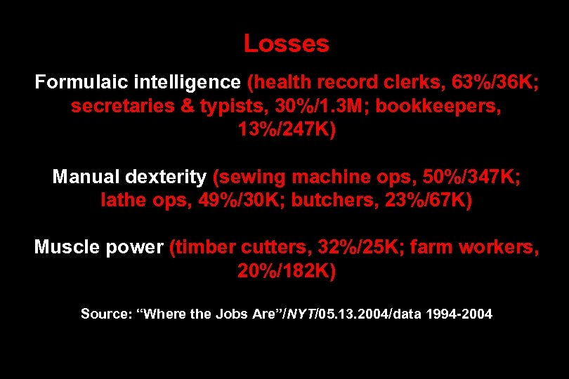 Losses Formulaic intelligence (health record clerks, 63%/36 K; secretaries & typists, 30%/1. 3 M;