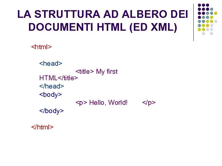 LA STRUTTURA AD ALBERO DEI DOCUMENTI HTML (ED XML) <html> <head> <title> My first