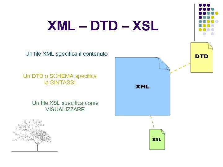 XML – DTD – XSL Un file XML specifica il contenuto Un DTD o