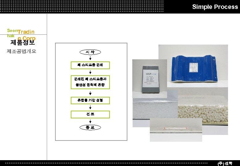 Simple Process Seon. Tradin hak g Corp 제품정보 제조공법개요 시작 폐 스티로폼 분쇄 분쇄된