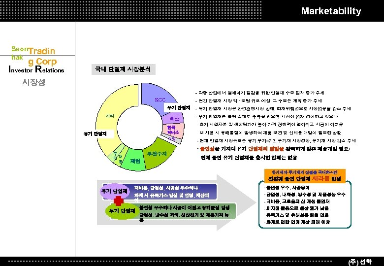 국내 단열재 시장동향 Marketability Seon. Tradin hak g Corp Investor Relations 국내 단열재 시장분석