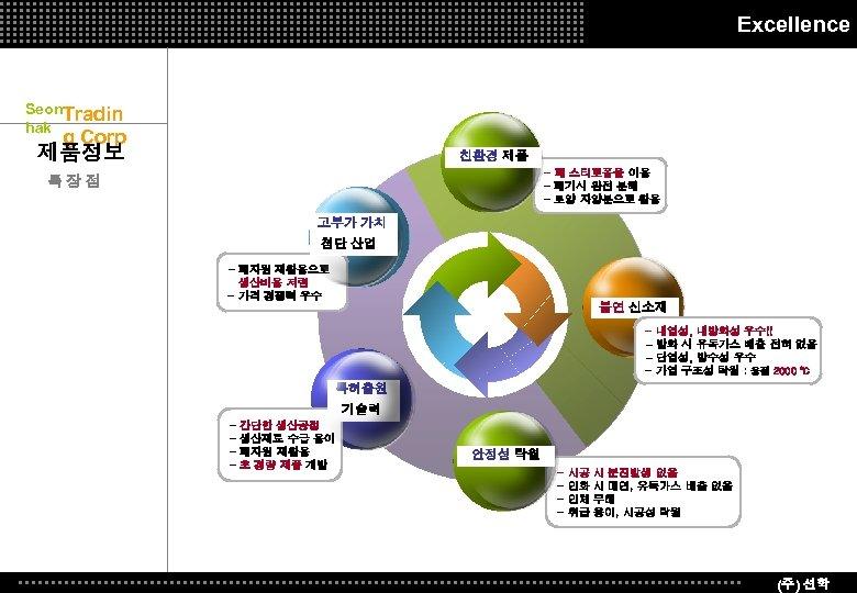 Excellence Seon. Tradin hak g Corp 제품정보 친환경 제품 - 폐 스티로폼을 이용 -