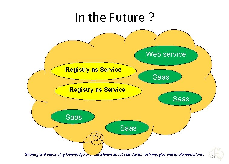 "In the Future ? Web service Registry as Service Saas ""Sharing and advancing knowledge"